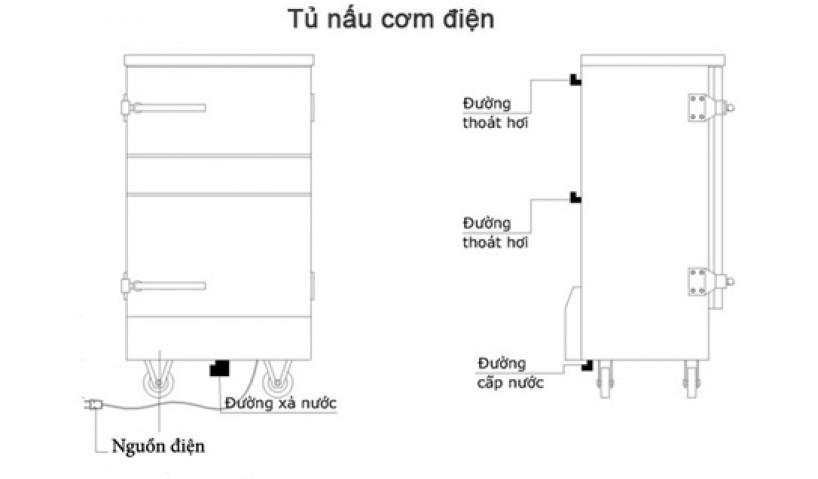 Cấu tạo và nguyên lý hoạt động của tủ cơm hiện đại
